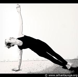 Yoga oefening core zijwaartse plank